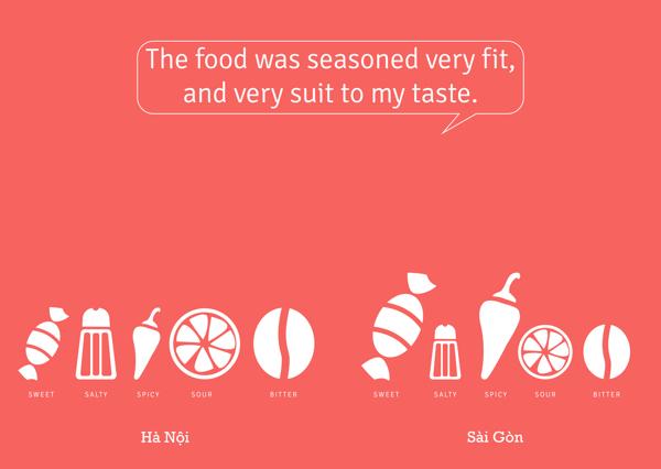 Thức ăn nêm nếm rất vừa miệng.