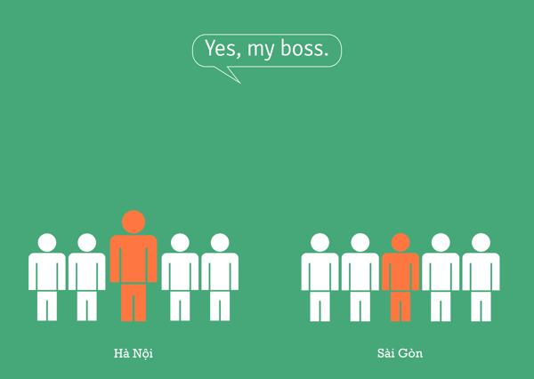 Boss của mình.