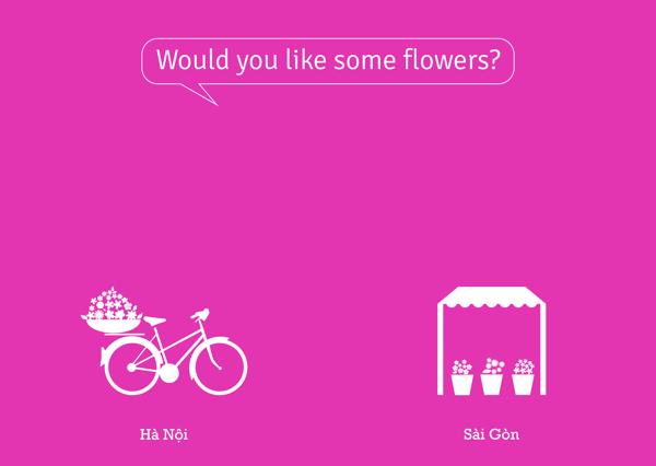 Bạn muốn mua một bó hoa (bông)?