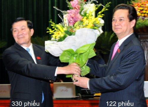 Trương Tấn Sang và Nguyễn Tấn Dũng. Nguồn: OntheNet.