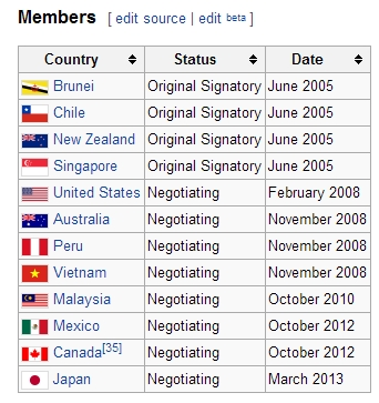 TPP: Thành viên hiện tại và thành viên đang đàm phán. Nguồn: Wikipedia.org