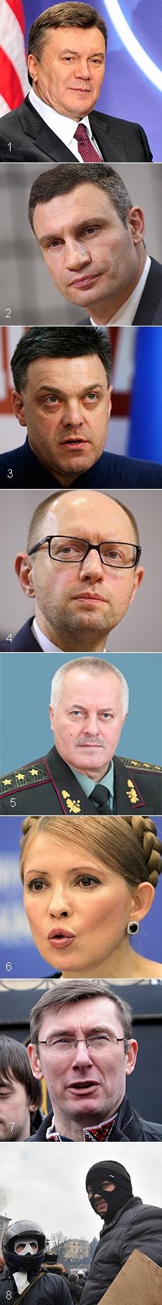 Đảng phái, phe nhọm chính trị Ukraine