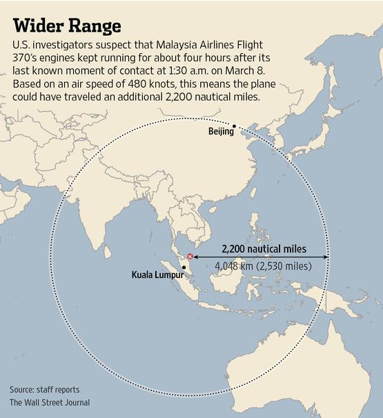Boeing 777 MH370 đang ở đâu?