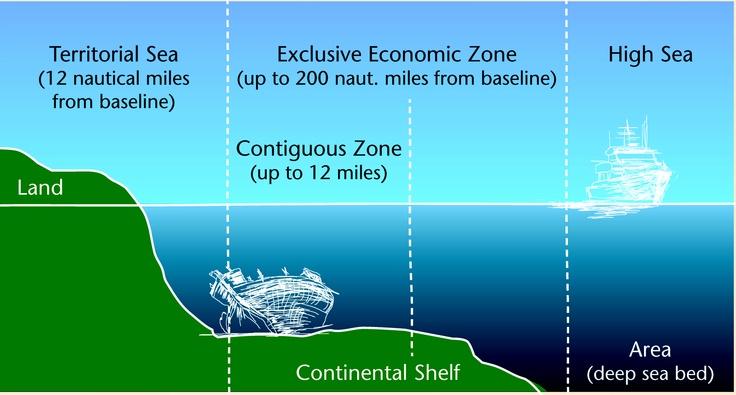Vùng ven biển theo quy định của Công ước 1982 của Liên Hiệp  Quốc về Luật Biển (UNCLOS)