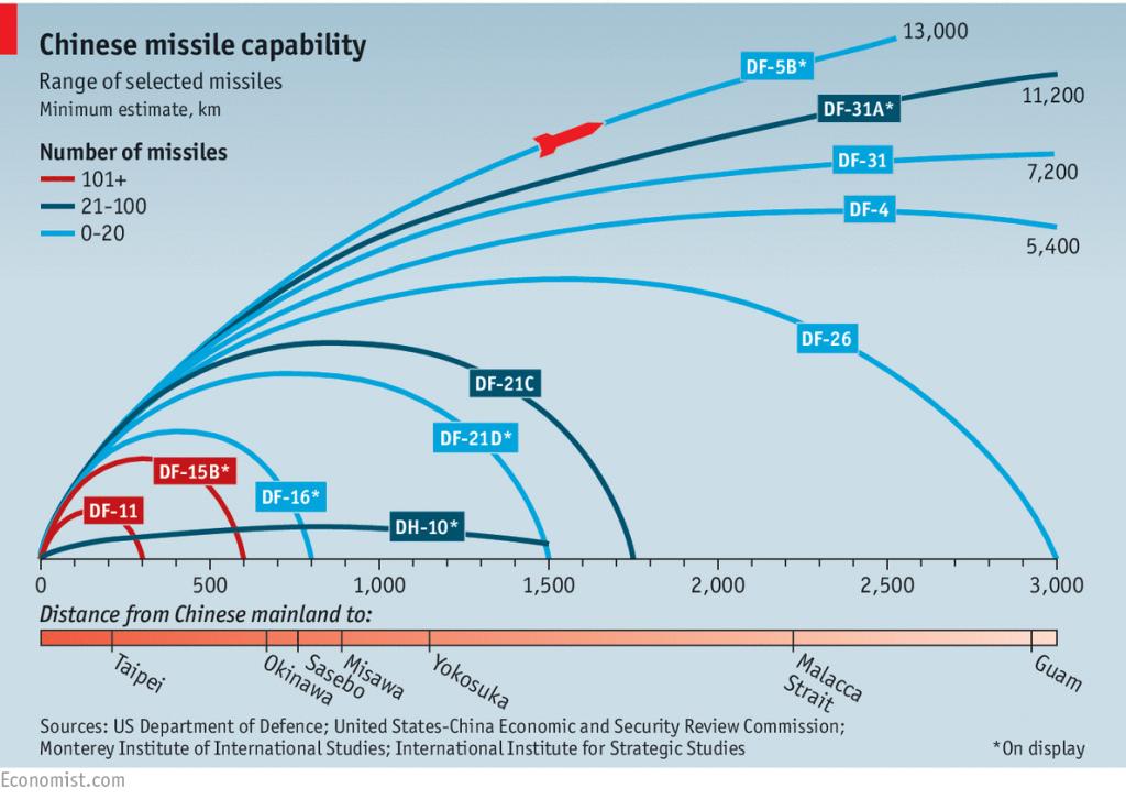 Hoả tiễn của Trung Quốc. Nguồn: