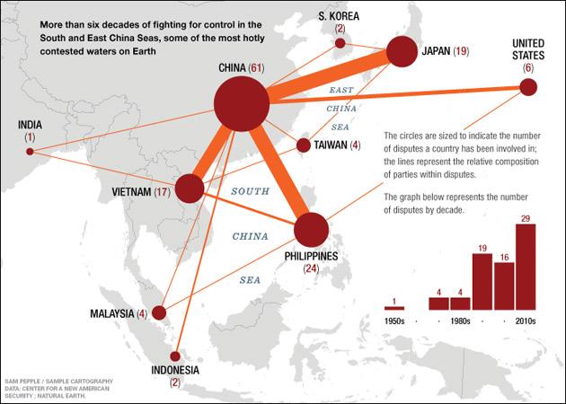 Trung Hoa và những xung đọt hiện tại. Nguồn: www.sldinfo.com